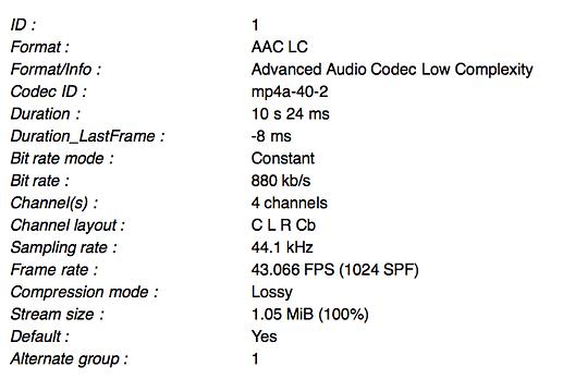 aac-data